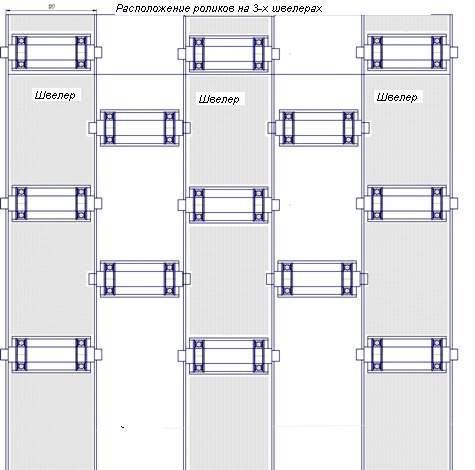 Пяти рядный рольганг для цеха металопластиковых окон