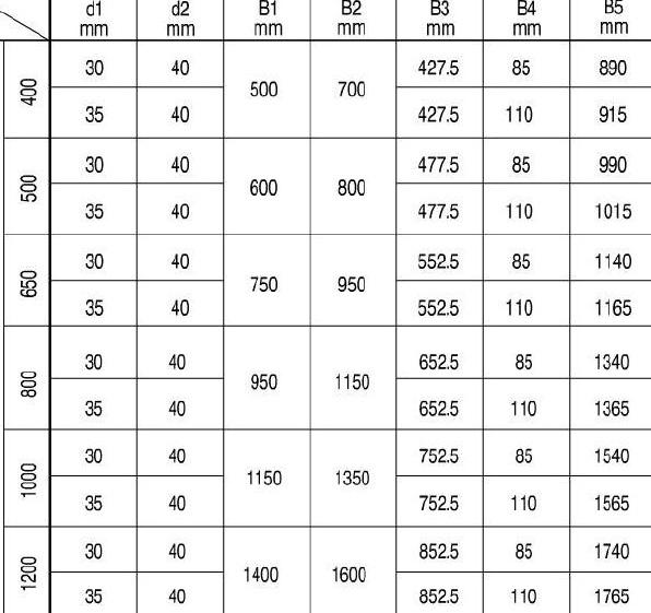 115-1
