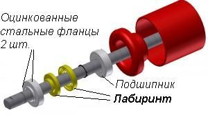 Монтаж 4-х элементного лабиринтного уплотнения